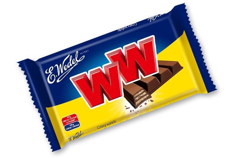 ile ma kalorii Batonik WW