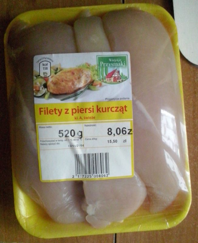 ile ma kalorii Filety z piersi kurcząt
