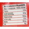 Mąka poznańska - kalorie